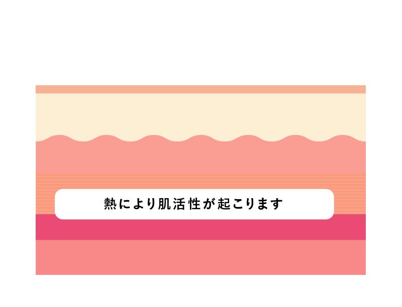 hifuイメージ画像02